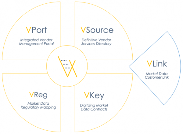 VendEx Solutions