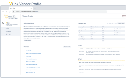 VLink Vendor Profile