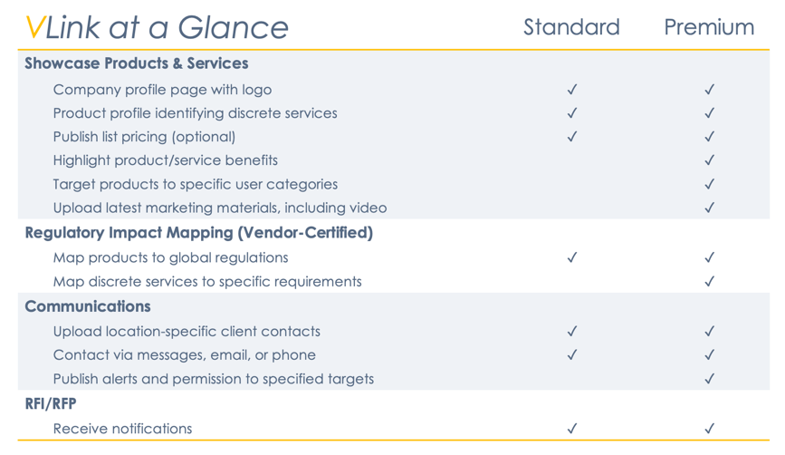 VLink Standard and Premium Packages